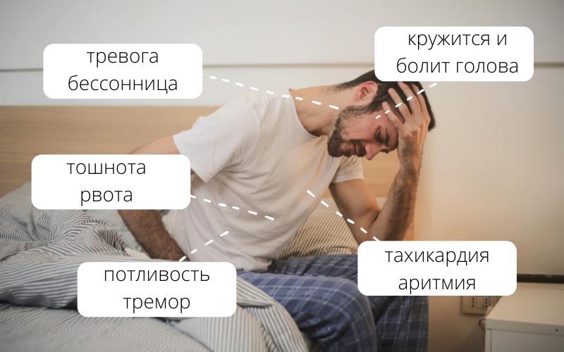 запой синдром